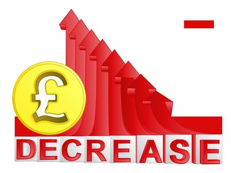 descending: golden Pound coin with red descending arrow graph vector illustration