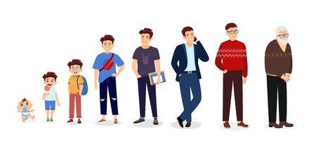 Cycle de vie de l'homme. Stades de vieillissement des hommes, ensemble de phases de croissance des hommes. Illustration vectorielle de la petite enfance, de l'enfance, de l'âge adulte et de la sénilité