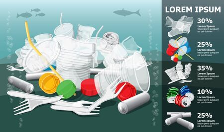 Vector Environment Pollution Illustration Info Chart Or Infographic. Conceptual Image Of Ocean With Plastic Garbage. Plastic Garbage In The Ocean