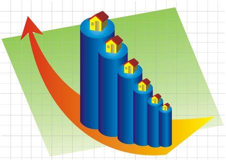 De grafiek van de groei in onroerend goed  Stockfoto