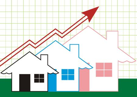 Growth in Real Estate shown on Green Graph