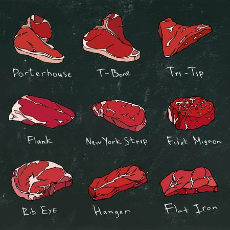 Beef Cuts on a Black board. Meat Guide for Butcher Shop or Steak House Restaurant Menu.