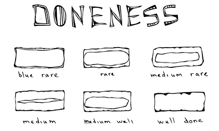 Slices of Beef Steak, Meat Doneness Chart vector illustration Imagens - 97068212