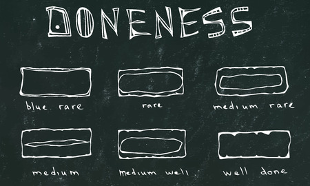 Black Chalk Board Background. Slices of Beef Steak, Meat Doneness Chart Differently Cooked Pieces of Beef, BBQ Party, Steak House Restaurant Menu. Hand Drawn Vector Illustration. Savoyar Doodle Style Stock Vector - 100486686
