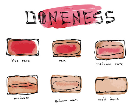 Watercolour Slices of Beef Steak, Meat Doneness Chart Differently Cooked Pieces of Beef, BBQ Party, Steak House Restaurant Menu. Hand Drawn Vector Illustration. Savoyar Doodle Style Illustration