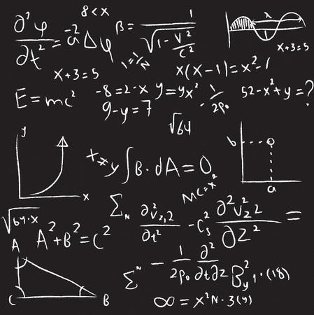 simbolos matematicos: Ecuaciones