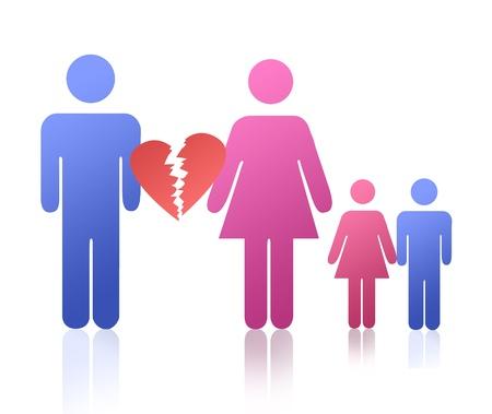 breakup: Divorcing