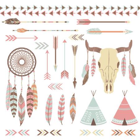 インド部族の要素