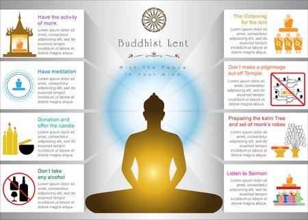 lent: Buddhist Lent Infographic Artwork Template.  Illustration