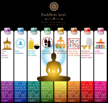 Buddhist Lent Infographic Artwork Template. Vector and illustration, EPS 10.