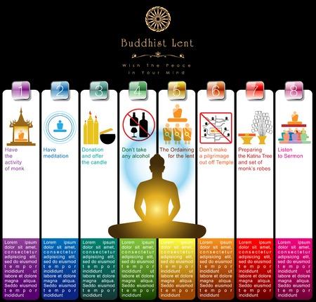 Modèle d'illustration infographique de carême bouddhiste. Vecteur et illustration, EPS 10. Vecteurs