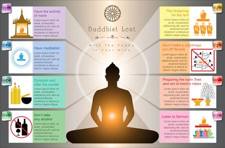 Modèle d'illustration infographique de carême bouddhiste. Vecteur et illustration