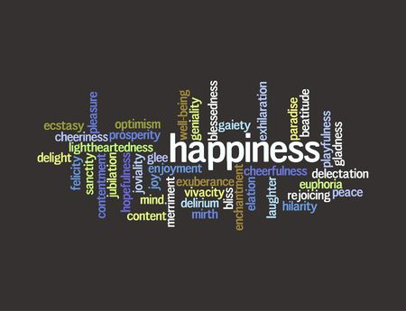 mirth: Collage of various synonyms for happiness