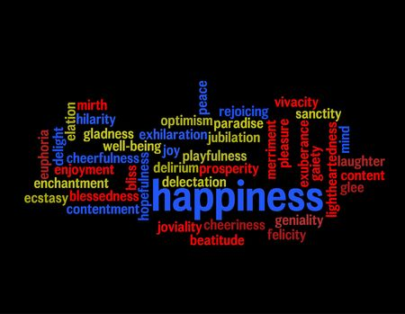 exuberance: Collage of various synonyms for happiness