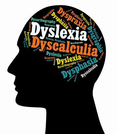discapacidad: Aunque no se han realizado estudios que indican que el porcentaje exacto, se cree que las Dificultades de Aprendizaje LD afectan entre el 5 y el 10 por ciento de la población Los más comunes son la dislexia, disgrafía, disfasia, dispraxia, discalculia y Dyso