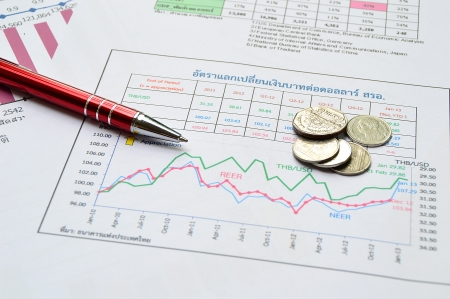 Thai coins with pen and financial graph on business table