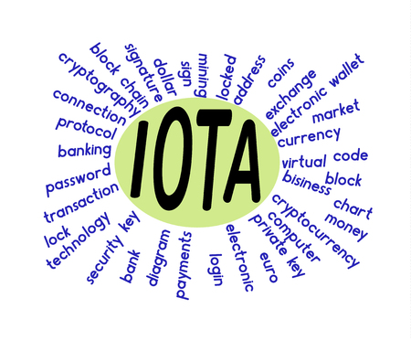 a word cloud associated with iota on a white background ,  word iota in the middle