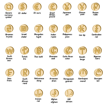 set of basic symbols of the world currency in the form of coins with signs and with a description