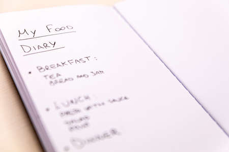 Food diary: list of foods eaten during the meals of the day, written on a white notebook.