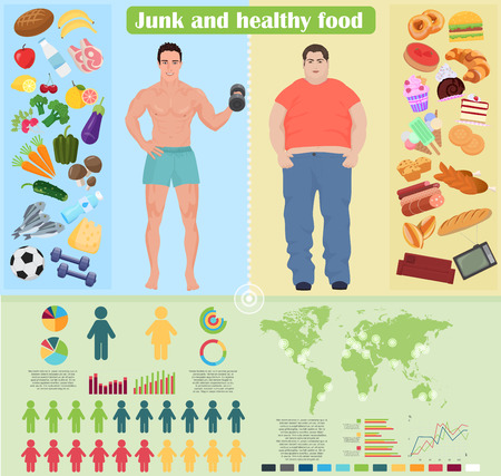 Thin and fat man healthy food and lifestyle infographic vector illustration