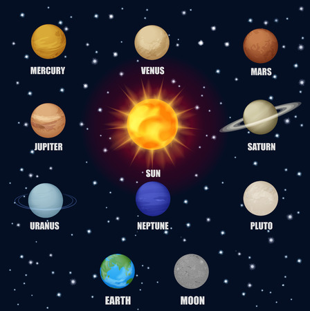 cosmo: Solar system space planets sun. Astronomical pictograms icons set