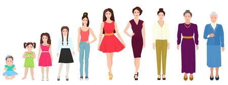Different age of the girl woman person. Woman age from kid to old collection