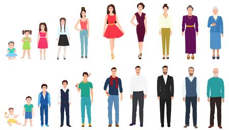 Diverse generazioni di età della persona di sesso maschile e femminile. Persone di età da bambino a vecchio. Concetto di invecchiamento dall'infanzia alla vecchiaia