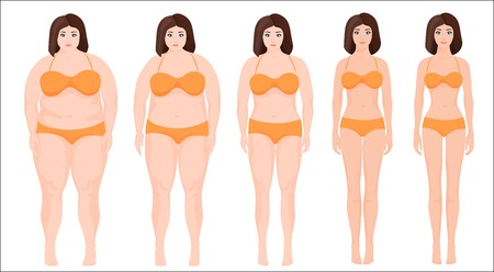 Woman diet concept. woman slimming stage progress. Female before and after a diet. Vetores