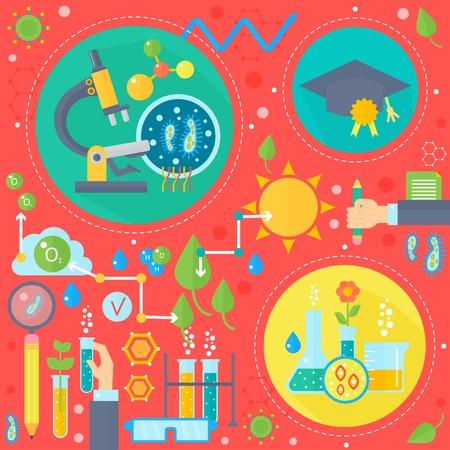 leccion: Plano de concepto de diseño de la ciencia y la tecnología. Investigación científica, experimento químico diseño de concepto de infografías, elementos web, pancartas de carteles. Ilustración del vector. Vectores