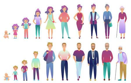 Processo di invecchiamento maschile e femminile delle persone. Dal bambino all'anziano insieme in crescita. Illustrazione vettoriale di stile di colore fradient alla moda Vettoriali