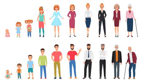 Ciclos de vida del hombre y la mujer. Generaciones de personas. Ilustración de vector de concepto de crecimiento humano