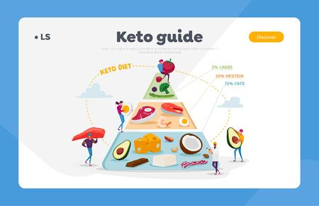 Ketogenic Diet, Healthy Eating Landing Page Template. Characters Set Up Pyramid of Selection of Fat Sources, Balanced Low-carb Food Vegetables, Fish, Meat, Cheese. Cartoon People Vector Illustration
