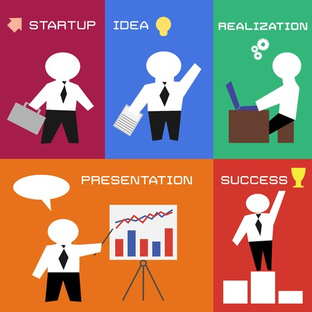 Vector flat graphics. The stages of development of a business project. For websites, print and presentation templates, infographics, web and mobile services and apps. Vector