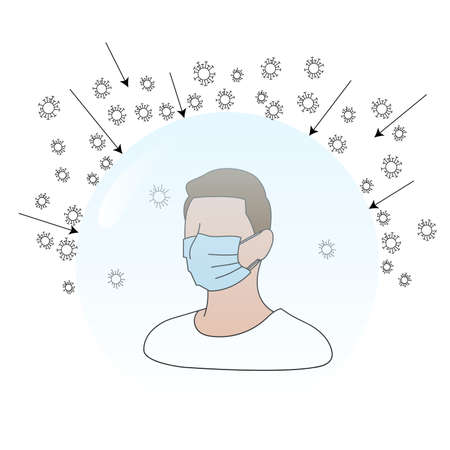 The concept of protection against coronovirus. Effectiveness of the medical mask when using it. Illusztráció