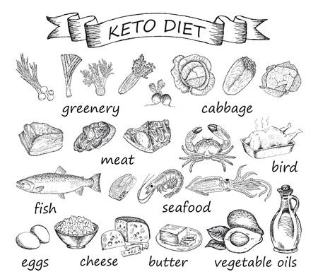 Keto-Diät-Set von Skizzen. Erlaubte Produkte. Ketogene Diät Anti-Aging entzündungshemmende beliebte fettreiche Diät zum Abnehmen. Vintage-Design-Vektor-Illustration. Vektorgrafik
