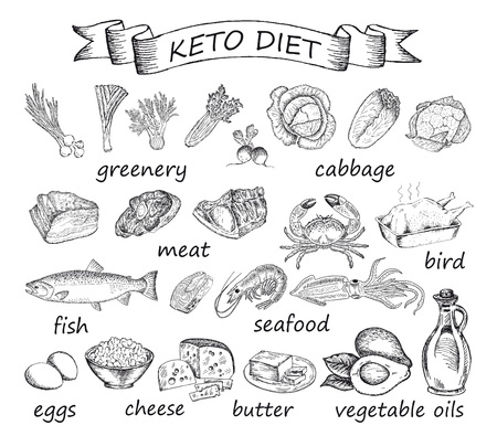 Keto diet set of sketches. Allowed products. Ketogenic Diet anti-aging anti-inflammatory popular high fat diet to lose weight. Vintage design vector illustration.