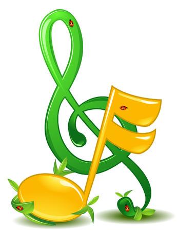 notas musicales: Naturaleza de la M�sica
