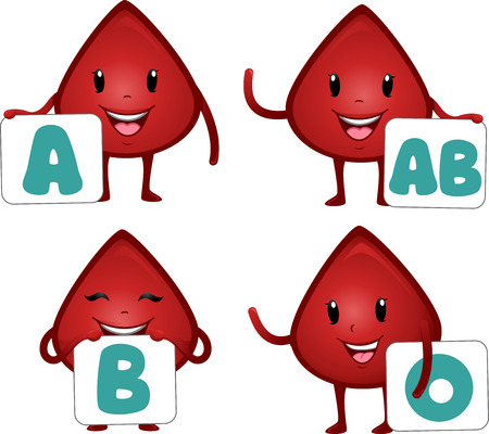 Mascot Illustrations Featuring the Different Blood Types illustration
