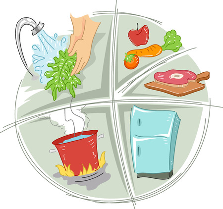 Icon Illustration Featuring Kitchen Sanitation Reminders Banque d'images