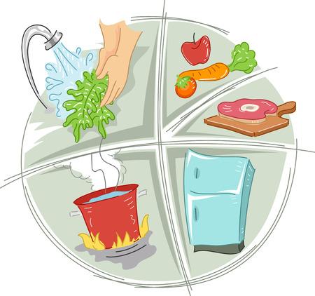 Icon Illustration Featuring Kitchen Sanitation Reminders Archivio Fotografico