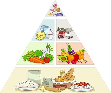Ilustración con ejemplos de alimentos que siguen a la Pirámide de Alimentos Foto de archivo - 45940371