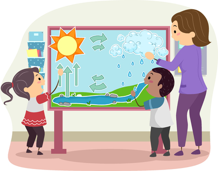 water cycle: Stickman Illustration of a Teacher Teaching the Water Cycle to Her Students