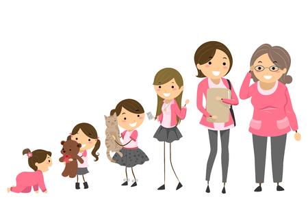 유년기에서 유년기에 인간 개발을 설명하는 Stickman 삽화