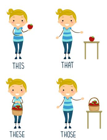 Ilustracja Stickman Kid Girl przedstawiające różne zaimki. To, to, te i tamte
