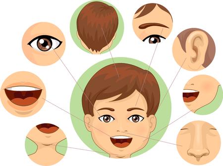 Ilustración de un niño con diferentes partes de la cara aislada a su alrededor Foto de archivo - 93088043