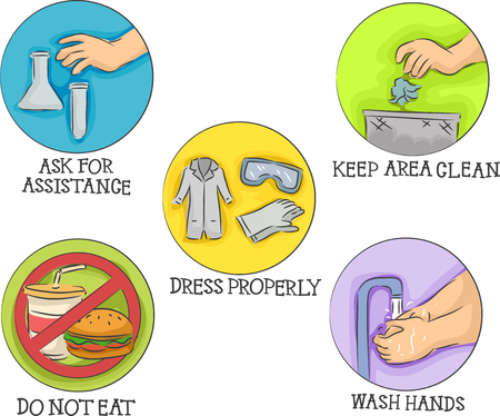 Illustration of Different Safety Icons in the Laboratory from Washing Hands, Dressing Properly and Asking for Assistance