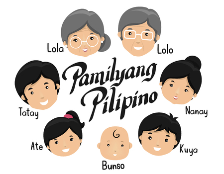 Filipino Family with Words to Identify the Relationship from Grandfather to the Youngest