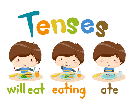 Illustration of a Kid Boy Demonstrating Different Tenses from Will Eat, Eating and Ate. English Lesson 스톡 콘텐츠 - 121140181