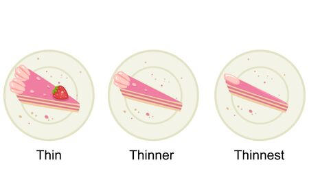 Slices of Strawberry Cake from Thin to Thinnest as Example of Degree of Comparison