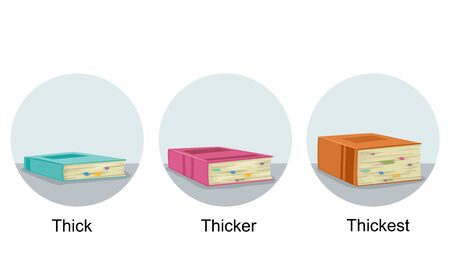 Books with Bookmarks from Thick to Thickest as Examples of Degree of Comparison